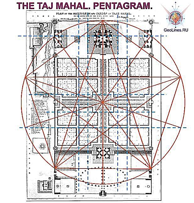 Планировка Тадж-Махала