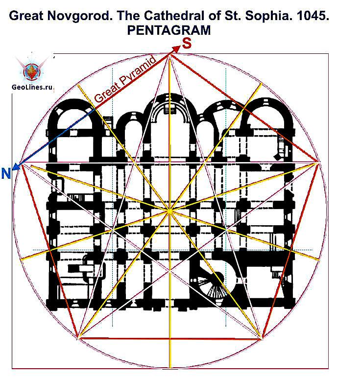 Софийский собор пентаграмма Новгород