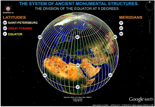 Universal system of navigation, geodesy , geodetic sign, Great Pyramid, prime meridian, latitude, orientation, Flight  map.