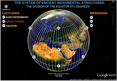 Универсальная система навигации, ГЕОДЕЗИЯ, геодезический знак, великая пирамида, нулевой меридиан, широта, ориентация, полётная карта