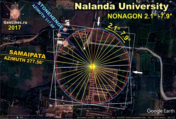 университет Наланда