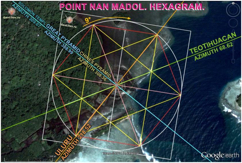 Нан Мадол ориентация комплекса
