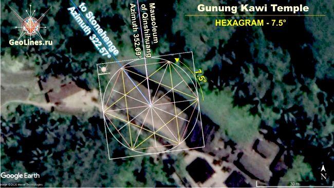 Направления на Стоунхендж и Мавзолей Цинь Шихуанди