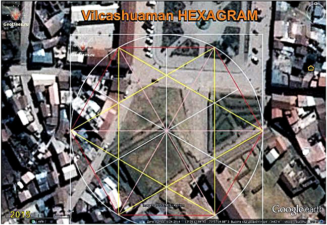 Vilcashuaman orientation hexagram