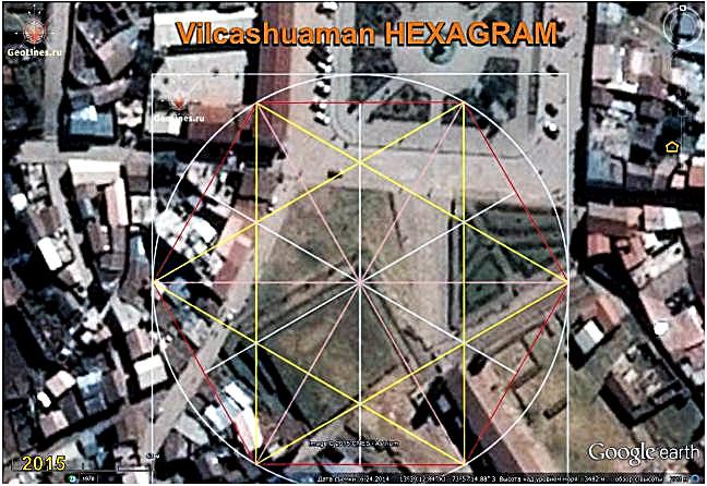 Вилькасуаман ориентации гексаграмма