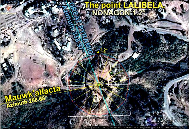 Маукаллакта нонагон ориентация Азимуты Лалибела Великая Пирамида
