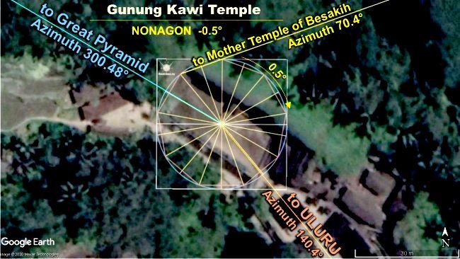 Направления от Гунунг Кави на Великую пирамиду и Улуру