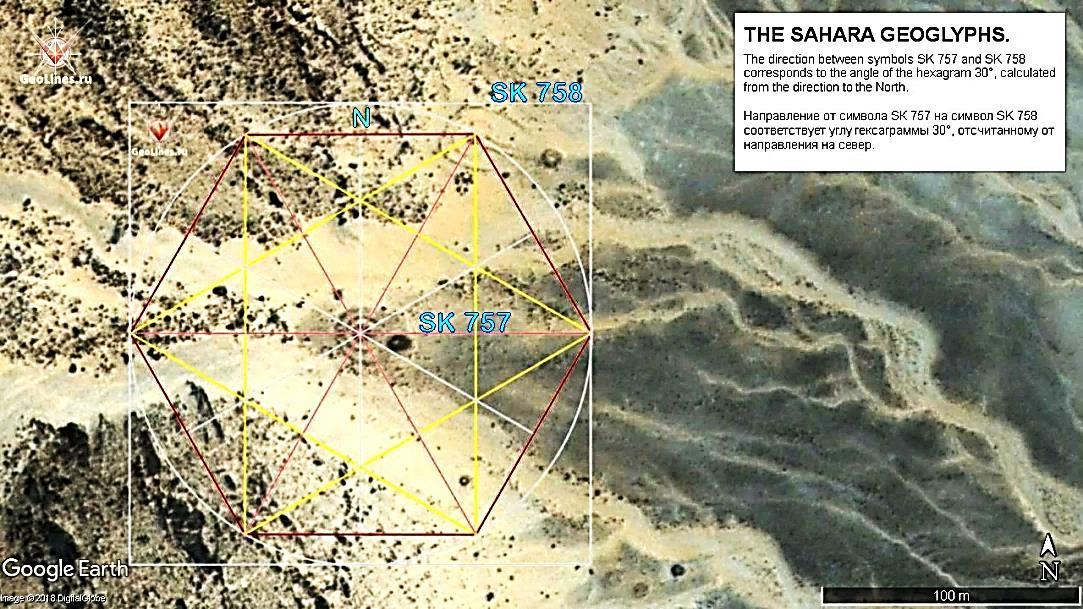 геоглифы Сахары направление между символами SK 757 и SK 758