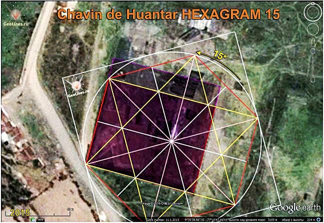 Chavin de huantar orientation hexagram