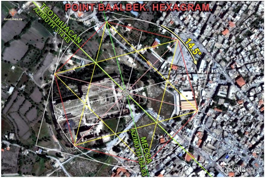 БААЛЬБЕК. ГЕКСАГРАММА. СИСТЕМА ПИРАМИД АЗИМУТ меридиан широта ориентация © GeoLines.ru