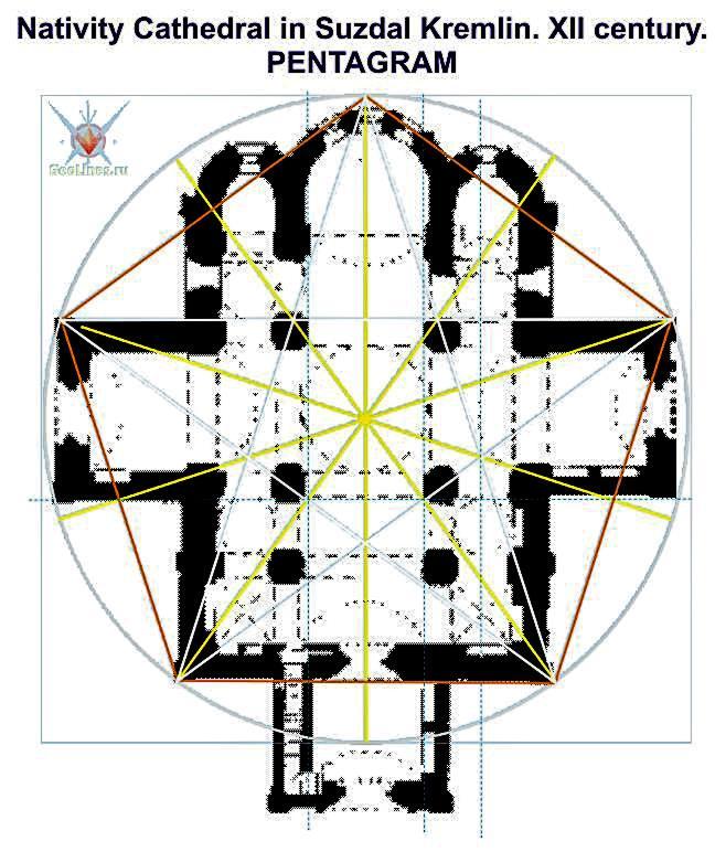 Рождественский собор в Суздальском кремле пентаграмма1