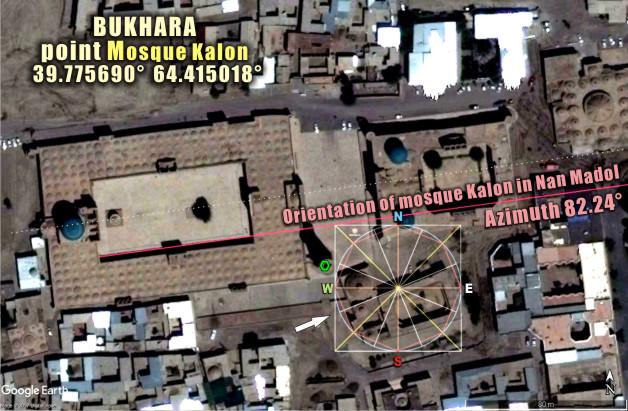 сооружения Бухары