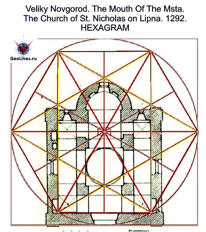 Церковь николая на Липне