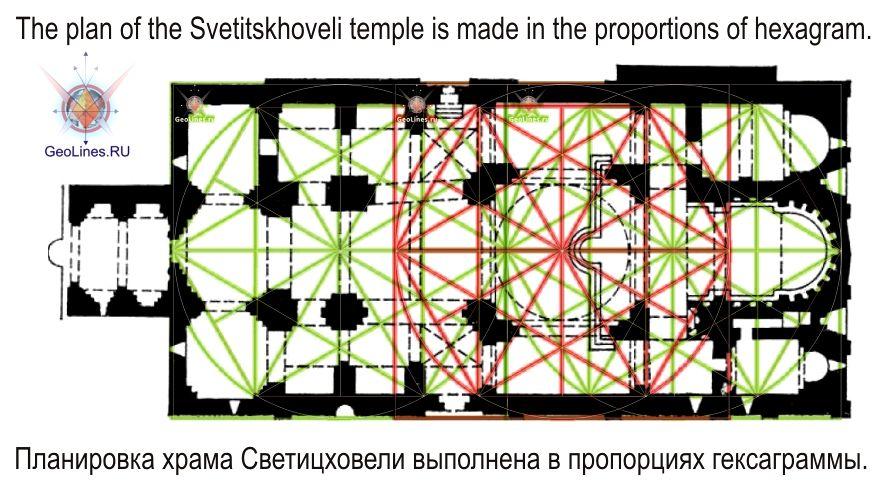 планировка и расположение элементов Светицховели соответствуют пропорциям гексаграммы