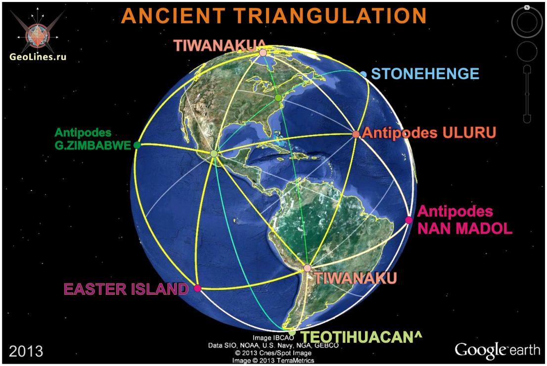 Ancient triangulation historical geodesy publications english as gumiabroncs Choice Image