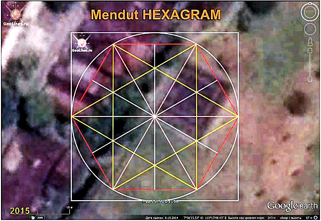 MENDUT orientation hexagram
