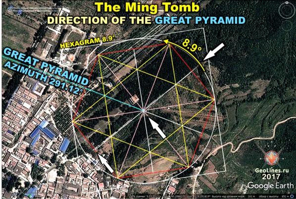 направление на Великую пирамиду