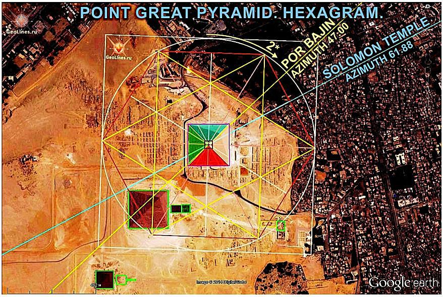 Великая пирамида СТОУНХЕНДЖ. ПЕНТАГРАММА.ГЕКСАГРАММА. СИСТЕМА ПИРАМИД АЗИМУТ КООРДИНАТЫ НАВИГАЦИЯ меридиан широта МЕГАЛИТЫ ориентация © GeoLines.ru