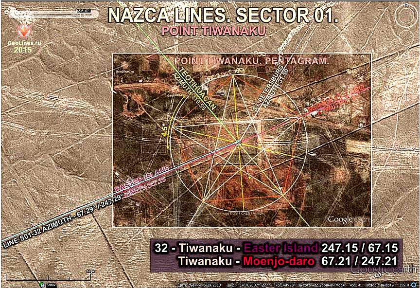 тиуанако ЛИНИИ НАСКИ разгадка тайны геоглифов в пустыне Наска, nazca lines, рисунки, азимут, навигация, azimuth, азимут, направление, карта,   навигация, ПОЛЁТНАЯ КАРТА.