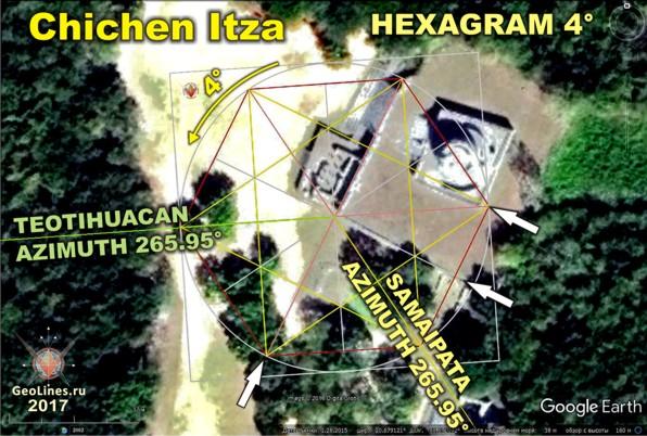 обсерватории в Чичен-Ице