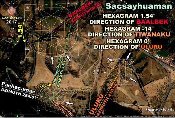 гексаграммы Саксайуамана