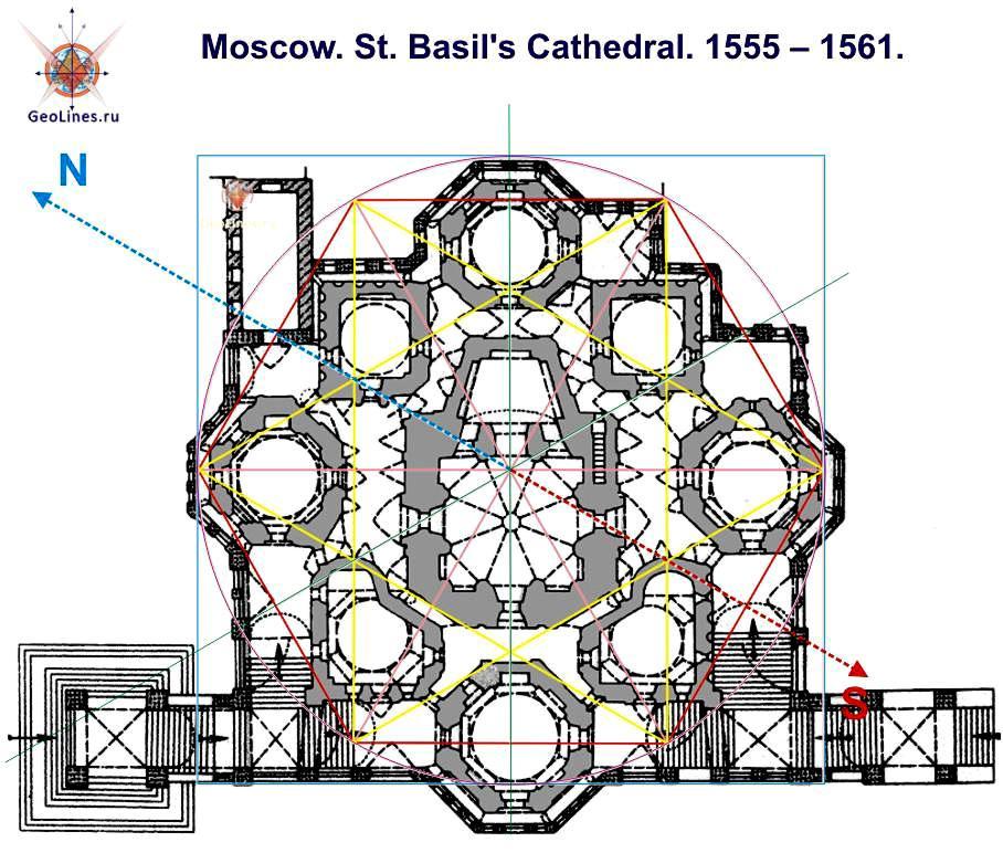 Планировка Собора Василия Блаженного