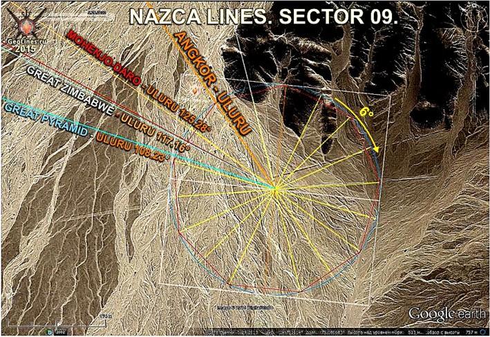 ЛИНИИ НАСКИ разгадка тайны геоглифов в пустыне Наска, рисунки, азимут, навигация, azimuth, азимут, направление, карта, навигация