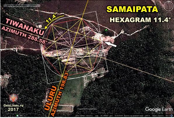 В точке Самайпата