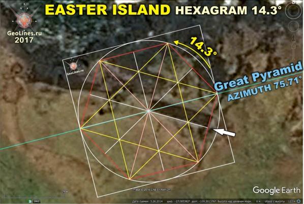 ориентация моаи на Великую пирамиду в Гизе