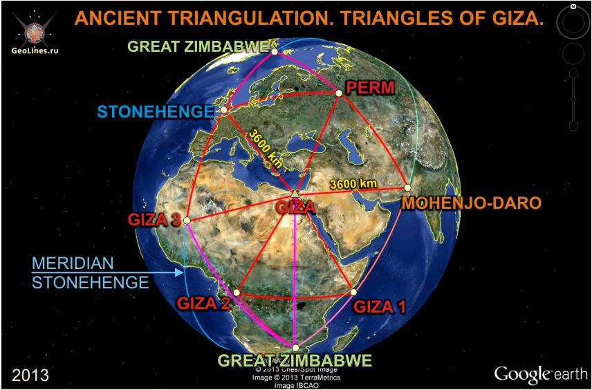 system of pyramids