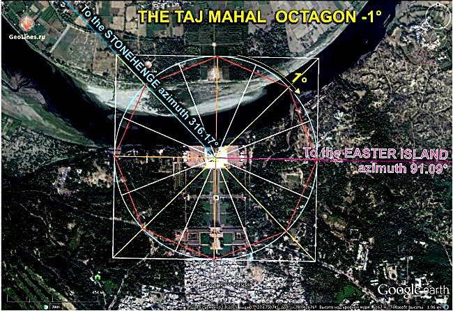 Тадж-Махал Стоунхендж остров Пасхи