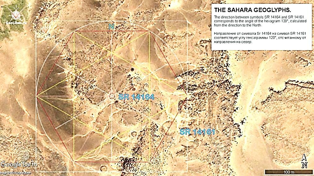 геоглифы Сахары  направление между символами