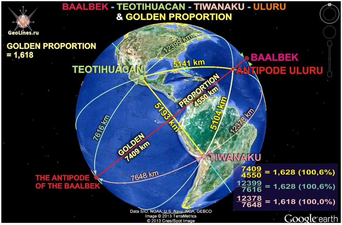 Location of the ancient structures in the golden ratio part 2 since gumiabroncs Choice Image