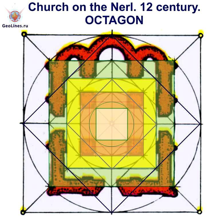 Церковь Покрова на Нерли октагон