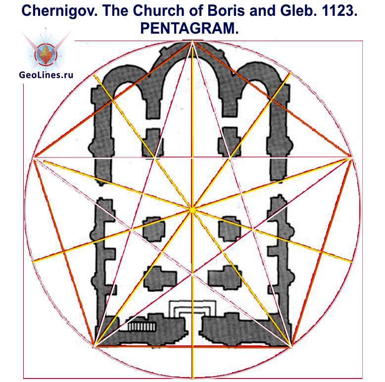 Борисоглебский собор в Чернигове пентаграмма