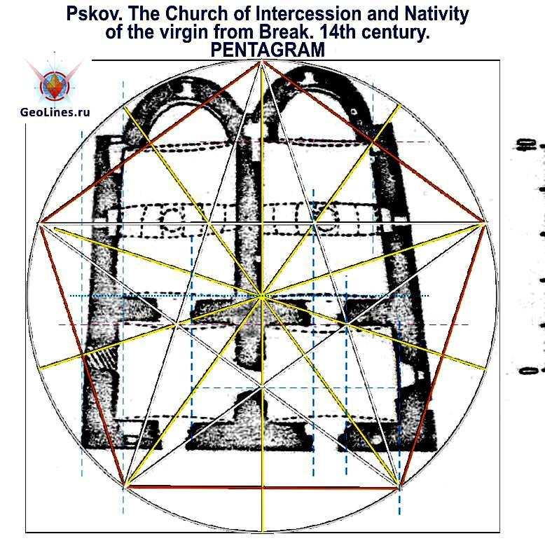Псков церковь Покрова и рождества Богородицы от Пролома пентаграмма