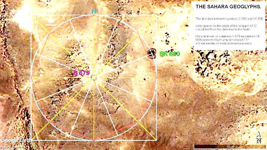 направление между геоглифами Сахары