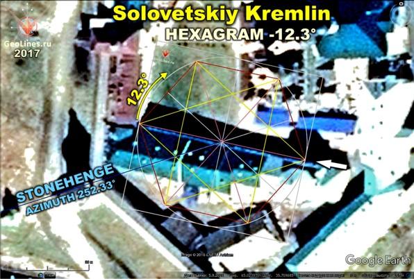 Направление на Стоунхендж, от Соловетского Кремля