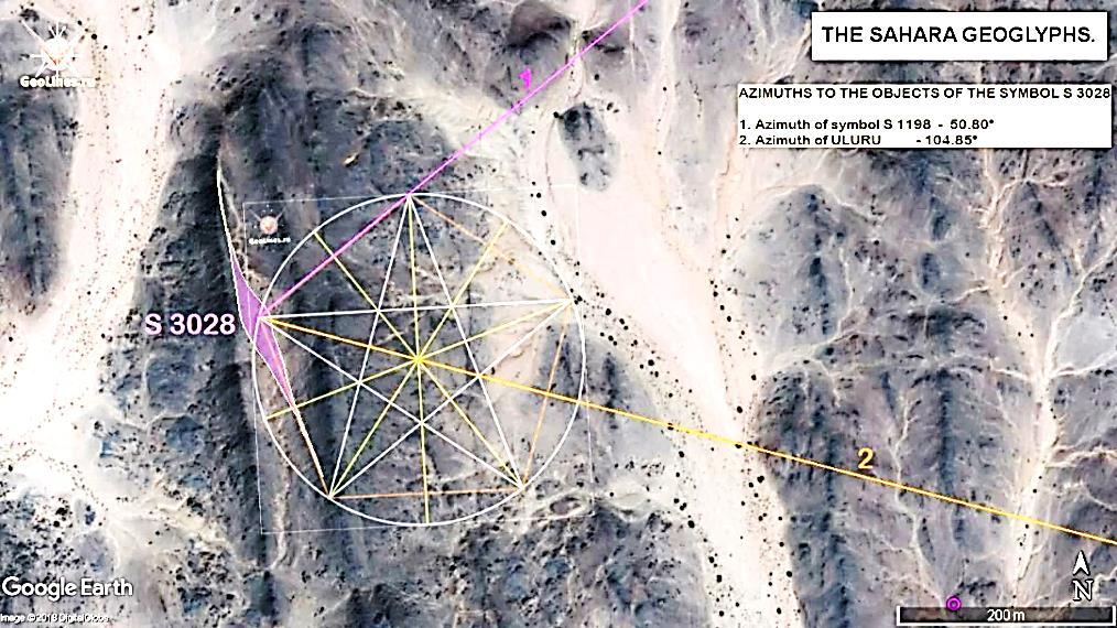 геоглифы направления Сахары