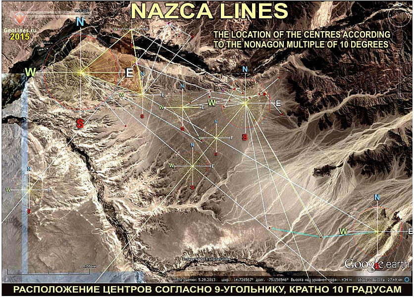 геометрические направление в Наске