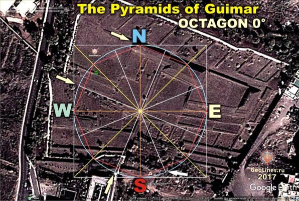 остров Тенерифе, где находятся пирамиды Гуимар