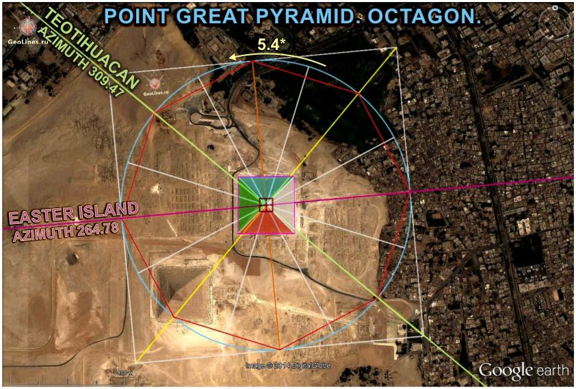 Великая пирамида СТОУНХЕНДЖ. НОНАГОН.ГЕКСАГРАММА. СИСТЕМА ПИРАМИД АЗИМУТ КООРДИНАТЫ НАВИГАЦИЯ меридиан широта МЕГАЛИТЫ ориентация © GeoLines.ru
