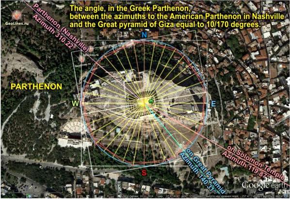 Парфенон Храм Соломона