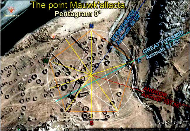Маукаллакта пентаграмма Стоунхендж Ангкор Великая Пирамида