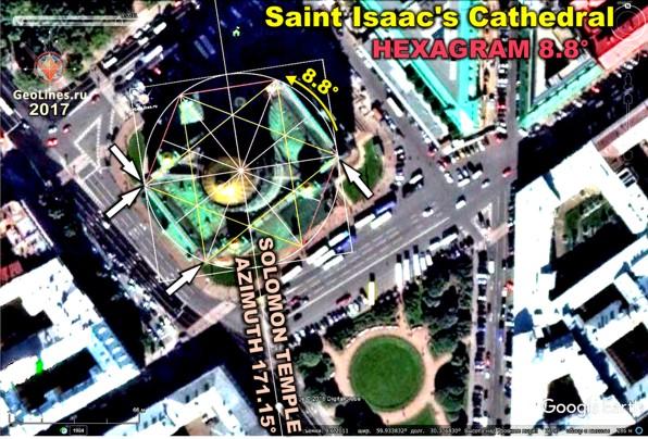 ориентация Исаакиевского собора