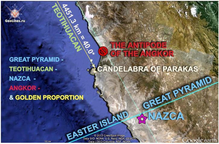Candelabra of paracas