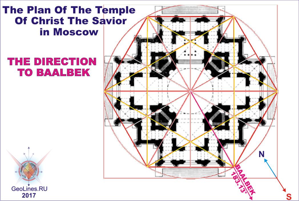 Планировка храма Христа Спасителя