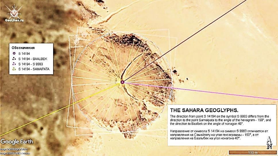 направление на баальбек геоглифы
