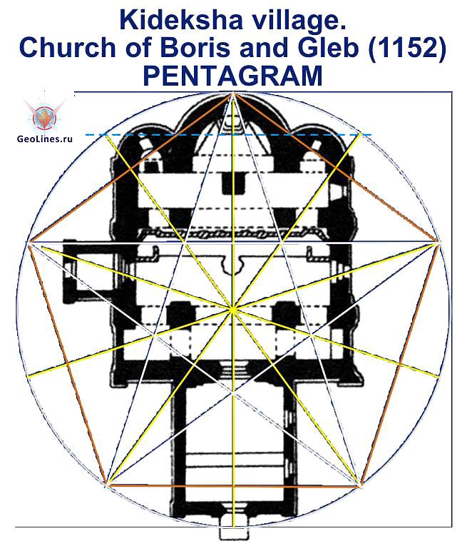Планировка Церковь Бориса и Глеба в Кидекше