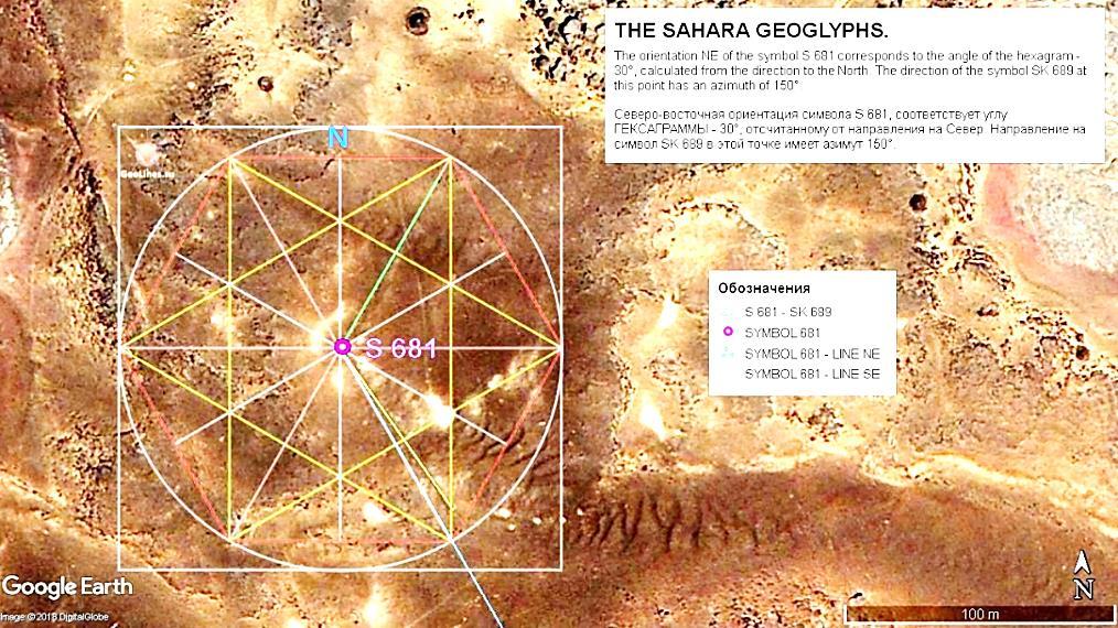 геоглифы НЛО